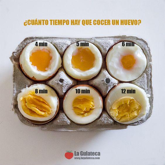 Tiempos de cocción del huevo